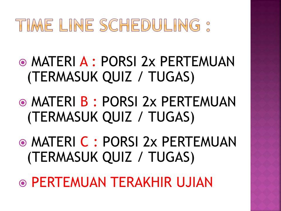 Time line scheduling : MATERI A : PORSI 2x PERTEMUAN (TERMASUK QUIZ / TUGAS) MATERI B : PORSI 2x PERTEMUAN (TERMASUK QUIZ / TUGAS)