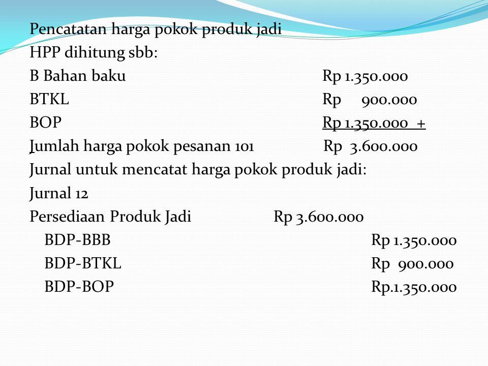Pencatatan harga pokok produk jadi HPP dihitung sbb: B Bahan baku Rp 1