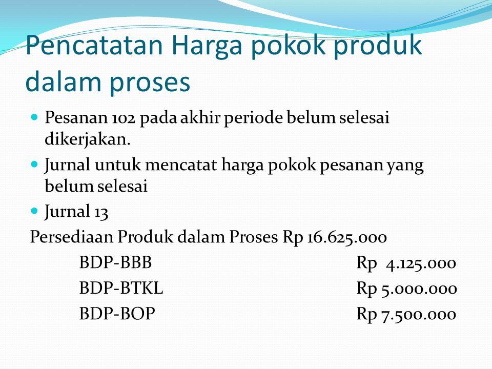 Pencatatan Harga pokok produk dalam proses