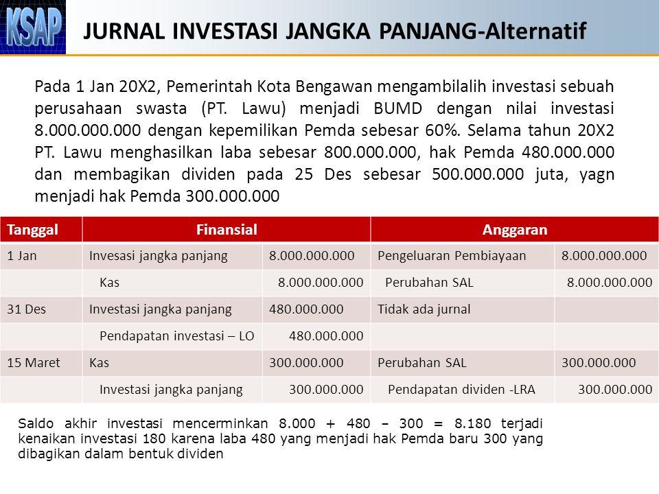 JURNAL INVESTASI JANGKA PANJANG-Alternatif