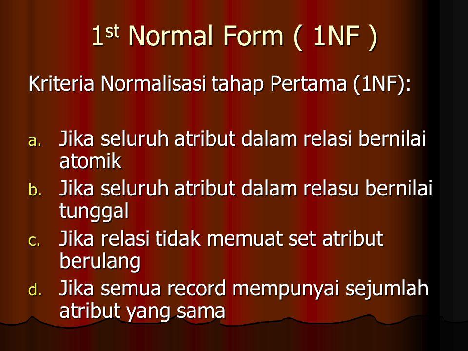 1st Normal Form ( 1NF ) Kriteria Normalisasi tahap Pertama (1NF):