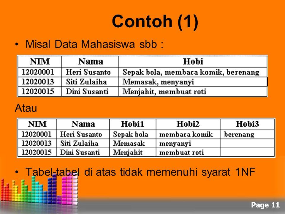 Contoh (1) Misal Data Mahasiswa sbb : Atau