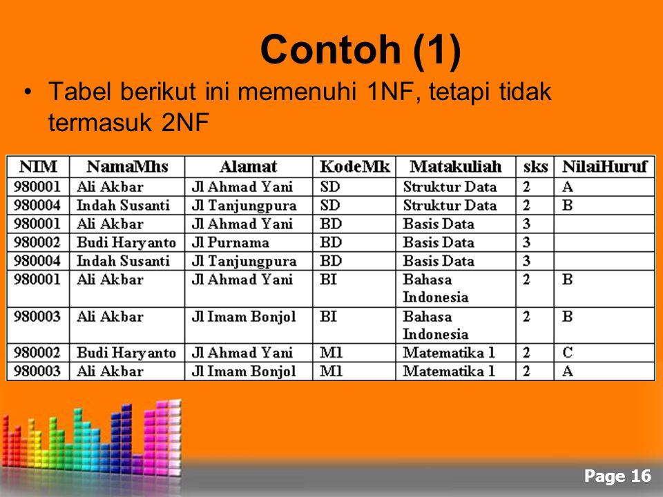 Contoh (1) Tabel berikut ini memenuhi 1NF, tetapi tidak termasuk 2NF