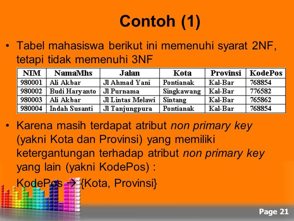 Contoh (1) Tabel mahasiswa berikut ini memenuhi syarat 2NF, tetapi tidak memenuhi 3NF.