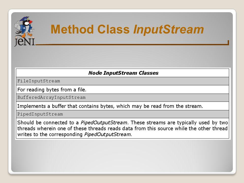 Method Class InputStream