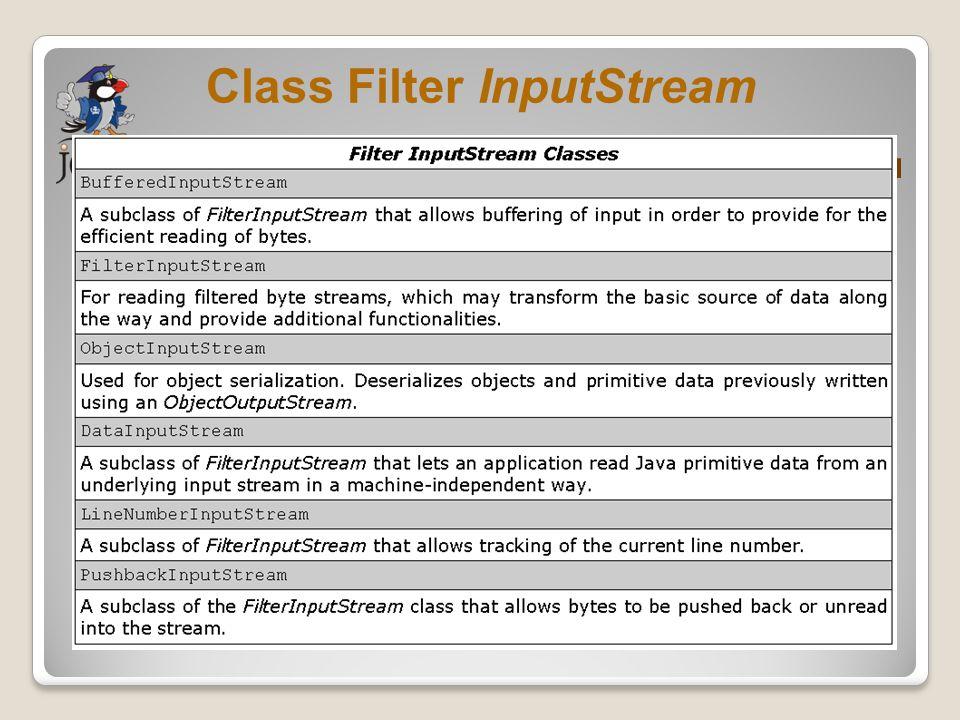 Class Filter InputStream