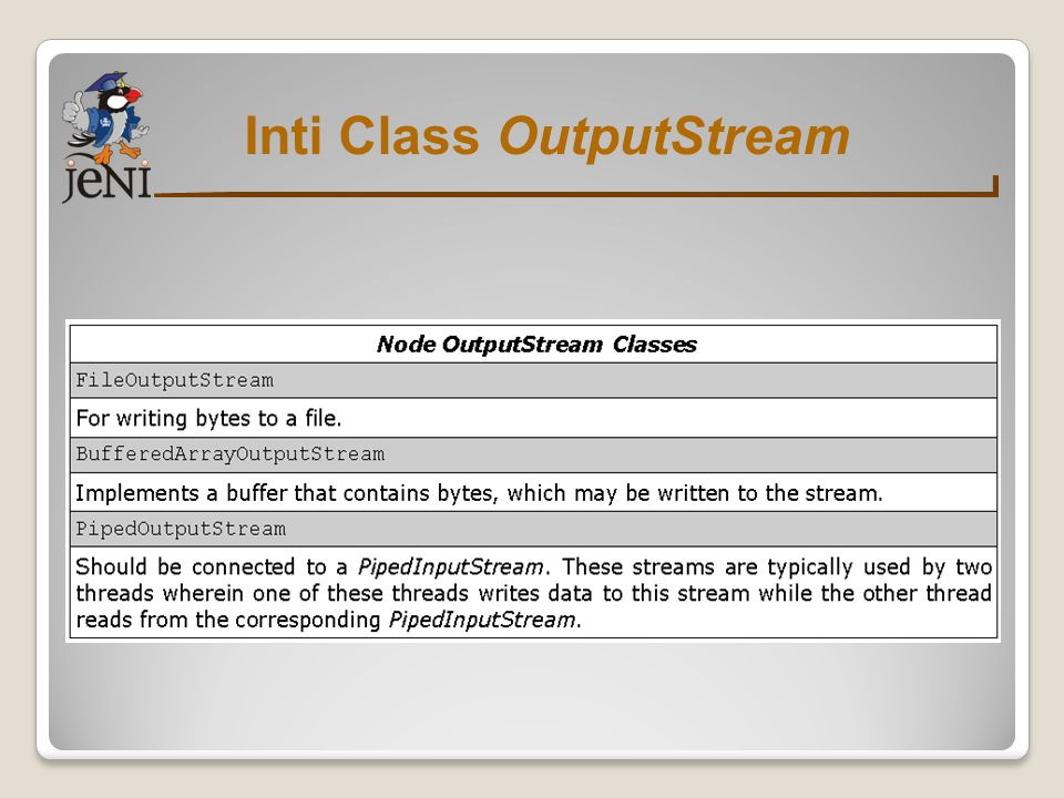 Inti Class OutputStream