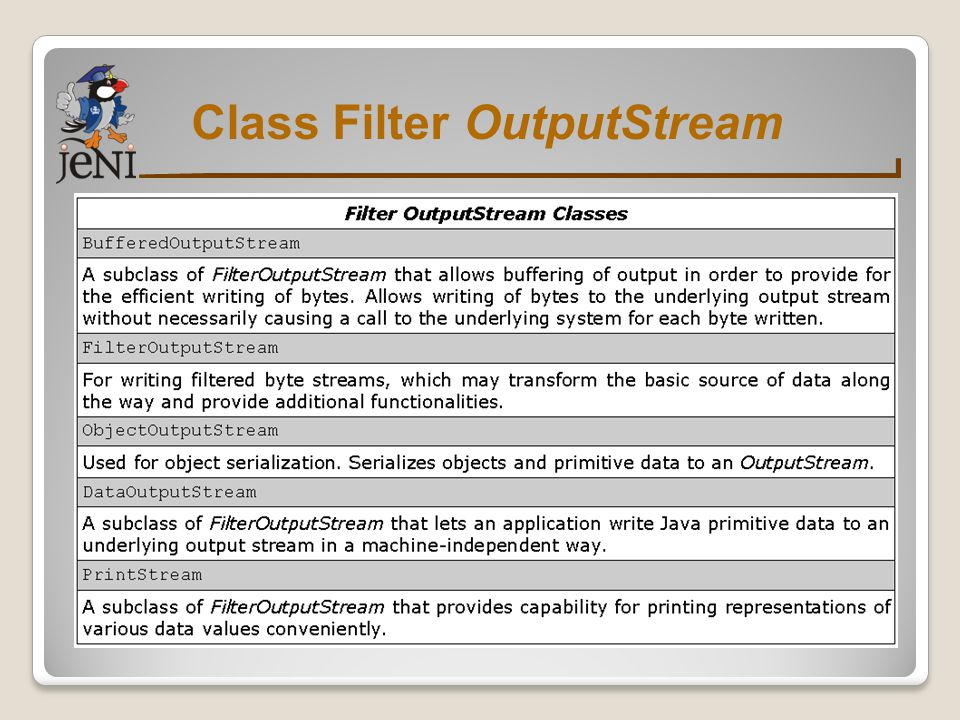 Class Filter OutputStream