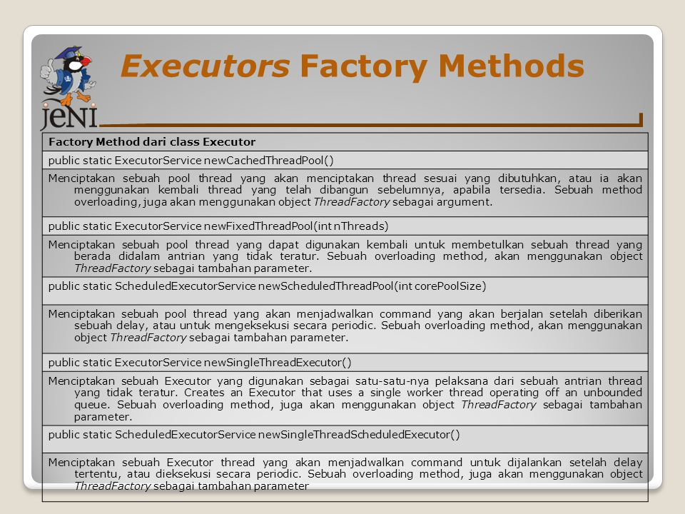 Executors Factory Methods