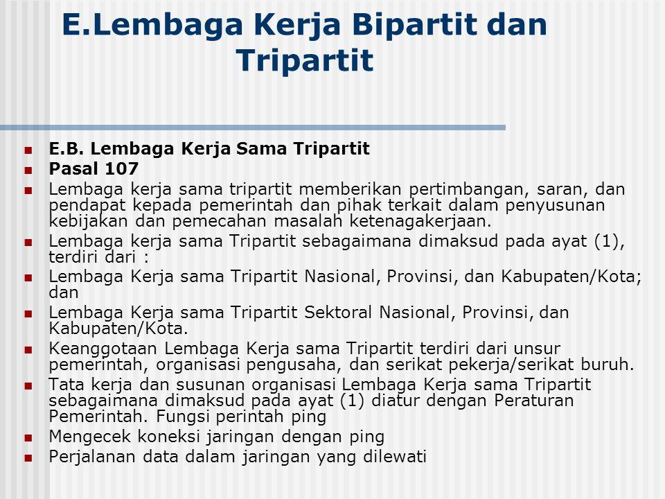 E.Lembaga Kerja Bipartit dan Tripartit
