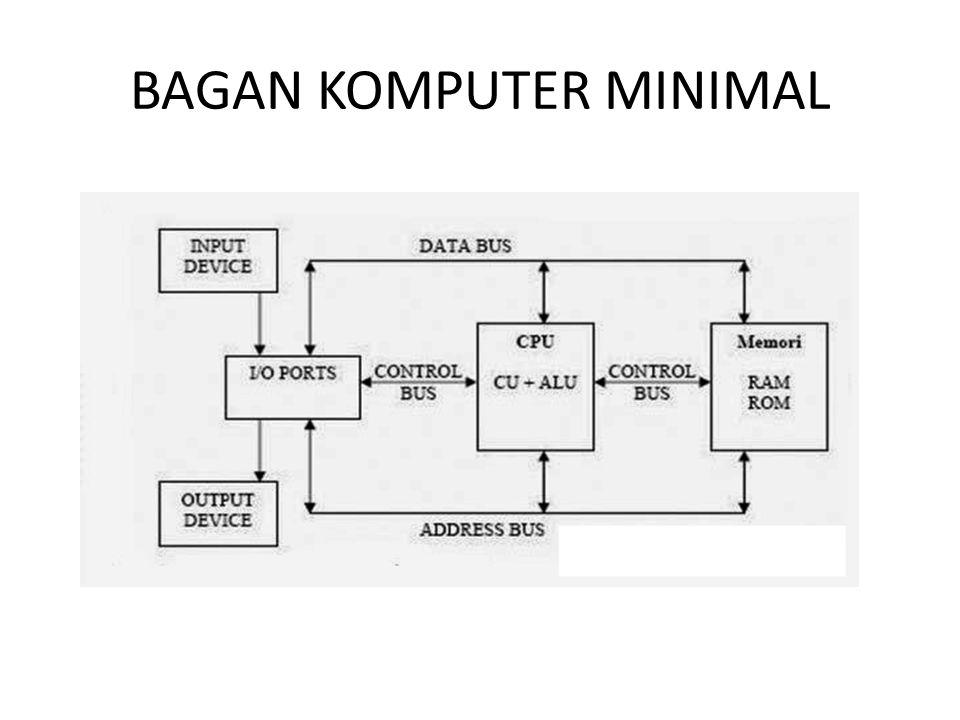 BAGAN KOMPUTER MINIMAL