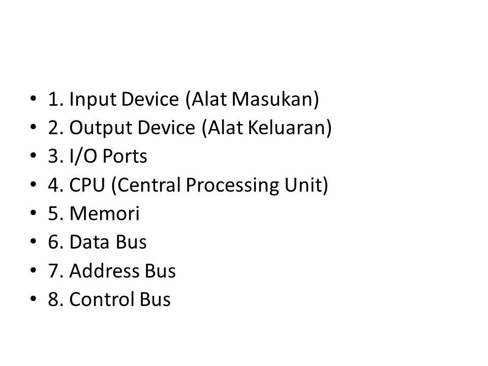 1. Input Device (Alat Masukan)