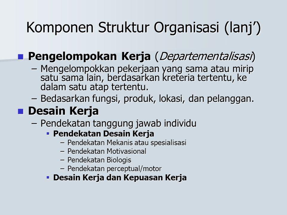 Komponen Struktur Organisasi (lanj')
