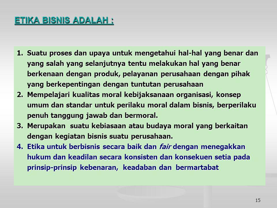 ETIKA BISNIS ADALAH :