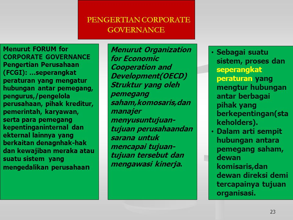 PENGERTIAN CORPORATE GOVERNANCE