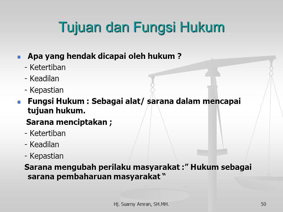 Tujuan dan Fungsi Hukum