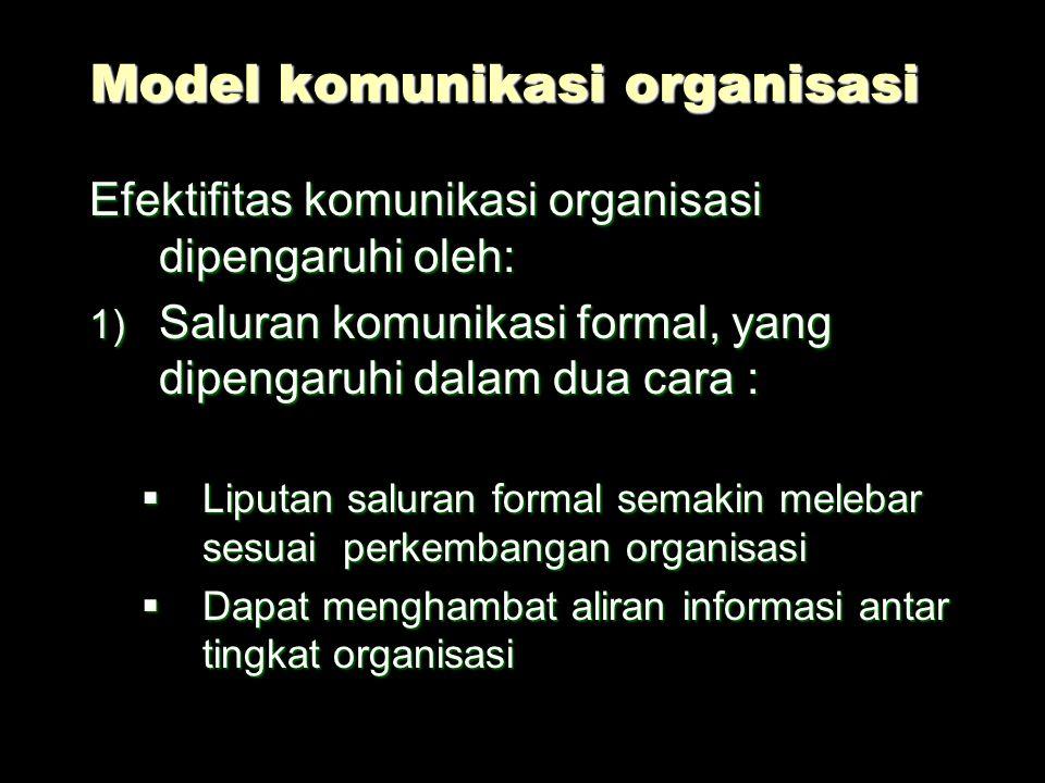 Model komunikasi organisasi