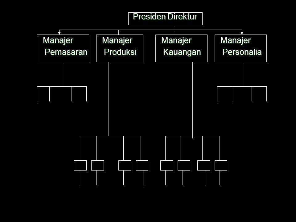 Manajer Manajer Manajer Manajer