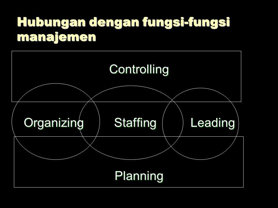 Hubungan dengan fungsi-fungsi manajemen
