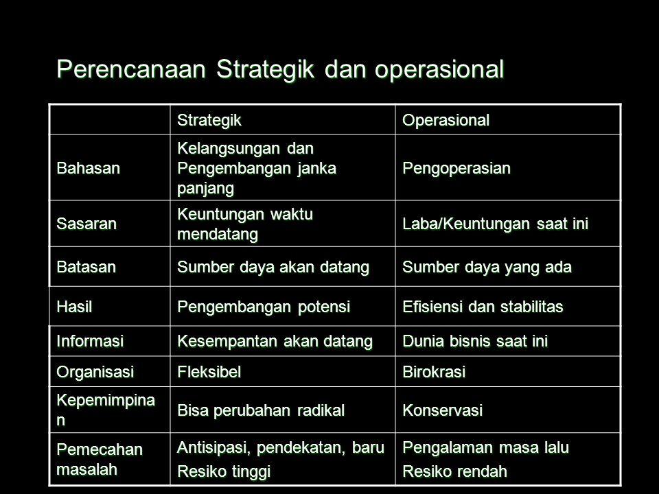 Perencanaan Strategik dan operasional