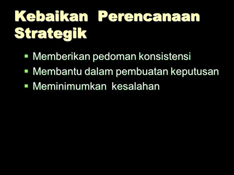 Kebaikan Perencanaan Strategik