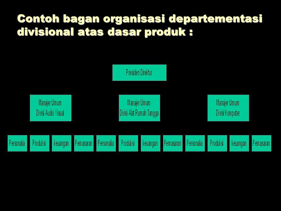 Contoh bagan organisasi departementasi divisional atas dasar produk :