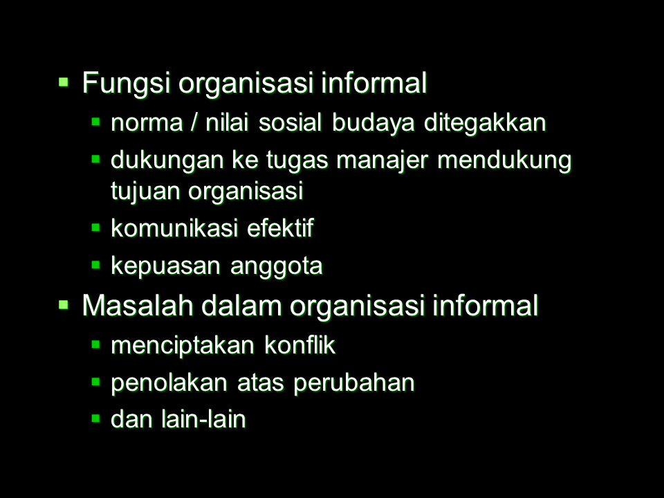 Fungsi organisasi informal