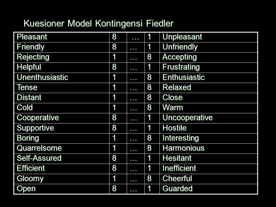 Kuesioner Model Kontingensi Fiedler