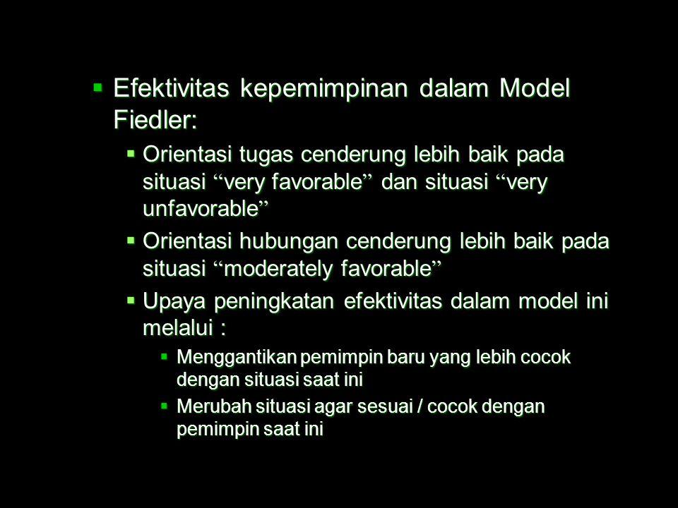 Efektivitas kepemimpinan dalam Model Fiedler: