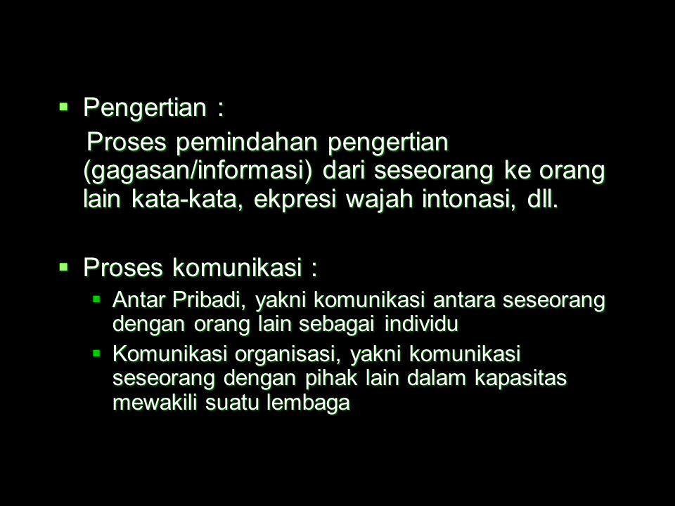 Pengertian : Proses pemindahan pengertian (gagasan/informasi) dari seseorang ke orang lain kata-kata, ekpresi wajah intonasi, dll.