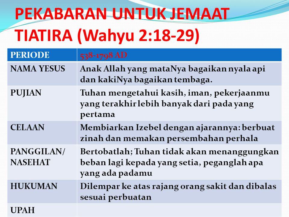 PEKABARAN UNTUK JEMAAT TIATIRA (Wahyu 2:18-29)