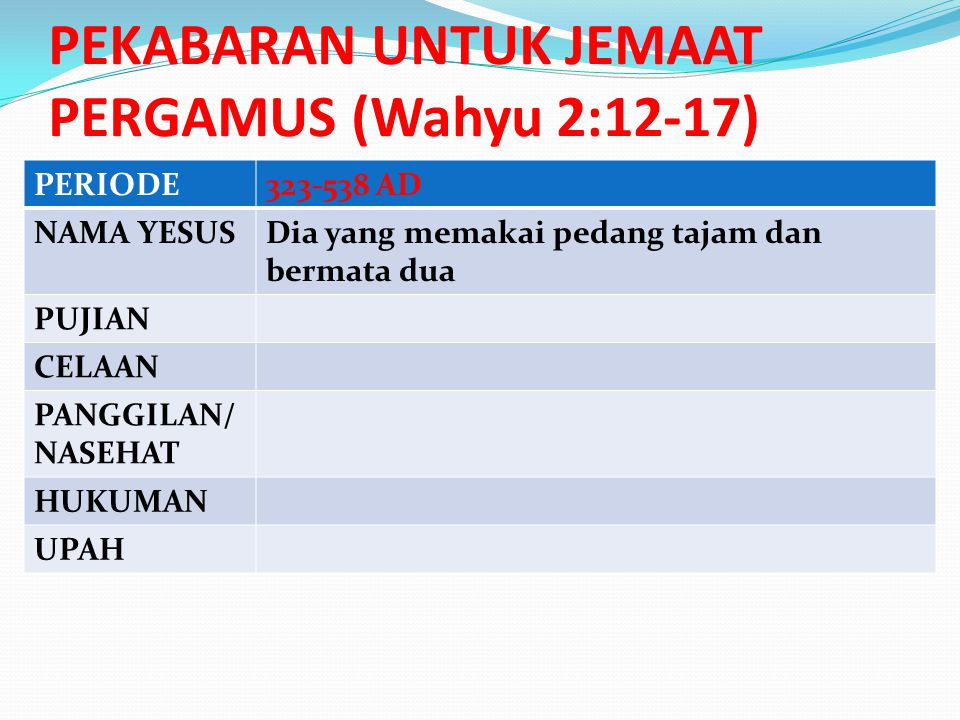 PEKABARAN UNTUK JEMAAT PERGAMUS (Wahyu 2:12-17)