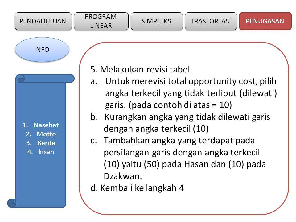 5. Melakukan revisi tabel Untuk merevisi total opportunity cost, pilih