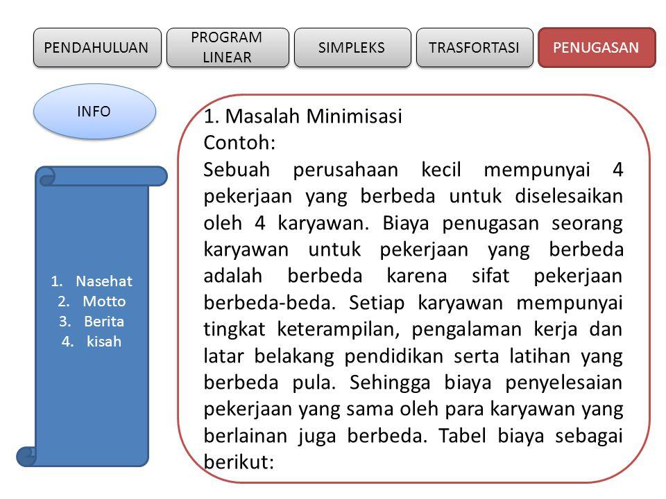 1. Masalah Minimisasi Contoh: