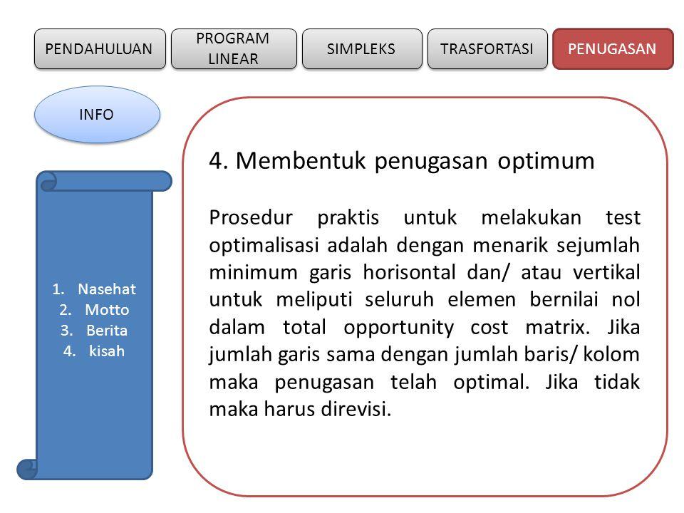 4. Membentuk penugasan optimum