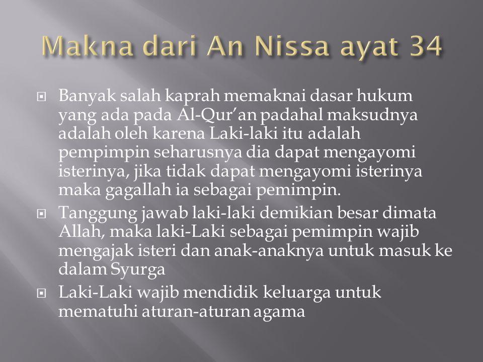 Makna dari An Nissa ayat 34