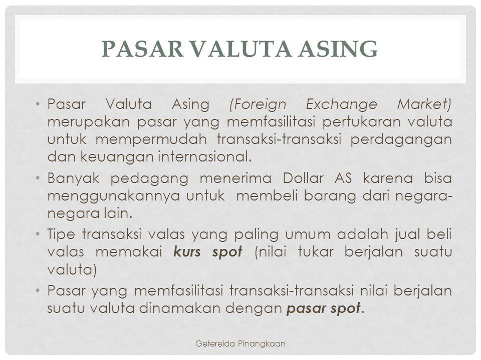 Pasar Valuta Asing