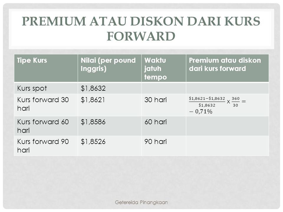 Premium atau diskon dari kurs forward