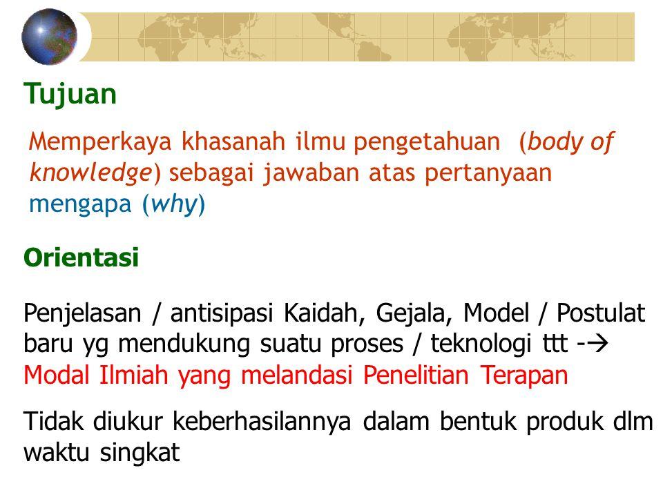 Tujuan Memperkaya khasanah ilmu pengetahuan (body of knowledge) sebagai jawaban atas pertanyaan mengapa (why)