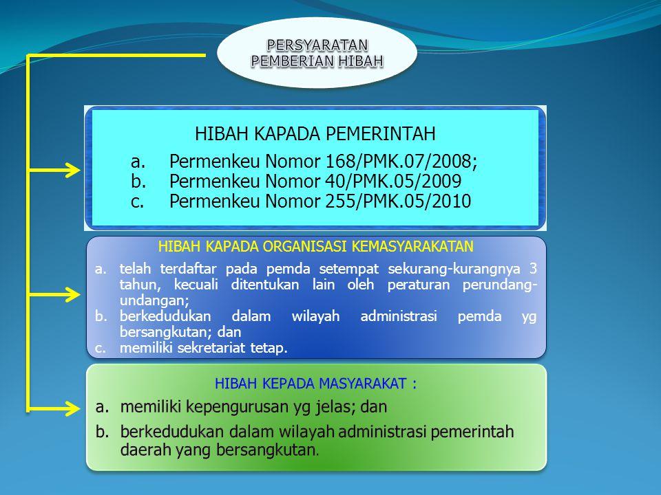 HIBAH KAPADA PEMERINTAH Permenkeu Nomor 168/PMK.07/2008;