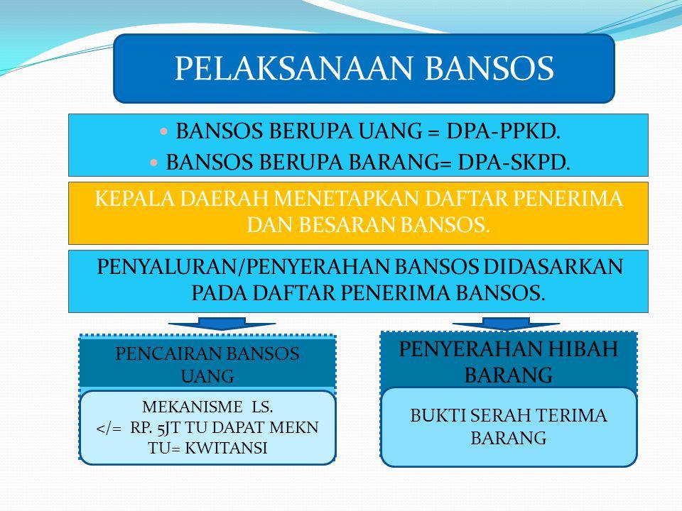 PELAKSANAAN BANSOS BANSOS BERUPA UANG = DPA-PPKD.