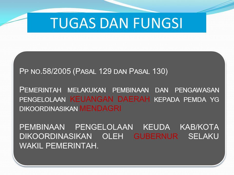 TUGAS DAN FUNGSI Pp no.58/2005 (Pasal 129 dan Pasal 130)
