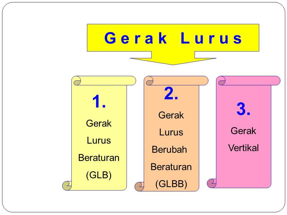 2. 1. 3. G e r a k L u r u s Gerak Gerak Lurus Gerak Lurus Berubah