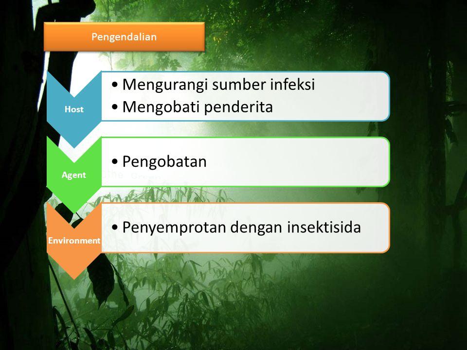 Pengendalian Host Mengurangi sumber infeksi Mengobati penderita Agent