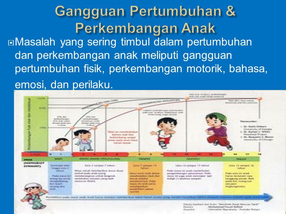 Gangguan Pertumbuhan & Perkembangan Anak