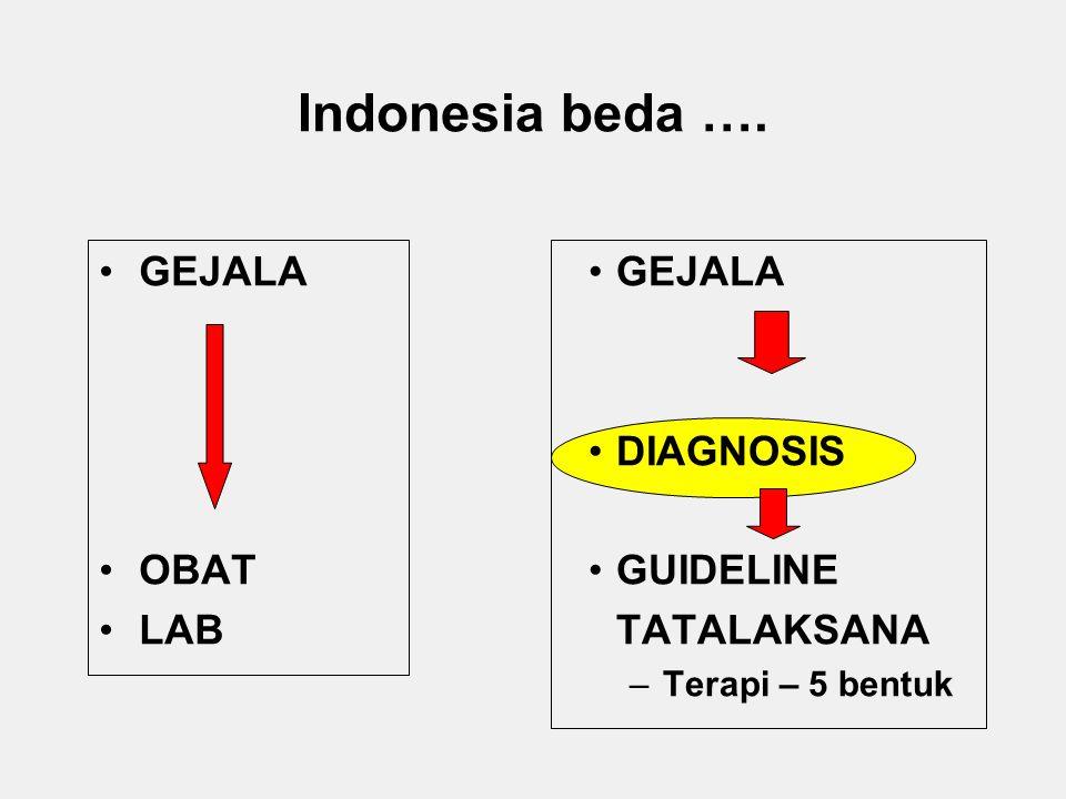 Indonesia beda …. GEJALA OBAT LAB GEJALA DIAGNOSIS GUIDELINE
