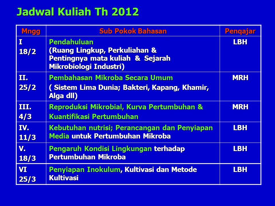 Jadwal Kuliah Th 2012 Mngg Sub Pokok Bahasan Penqajar I 18/2