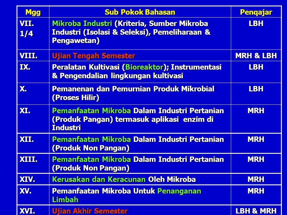 Mgg Sub Pokok Bahasan. Penqajar. VII. 1/4. Mikroba Industri (Kriteria, Sumber Mikroba Industri (Isolasi & Seleksi), Pemeliharaan & Pengawetan)