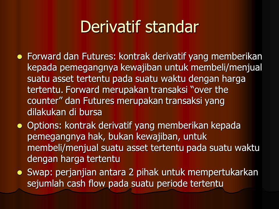 Derivatif standar
