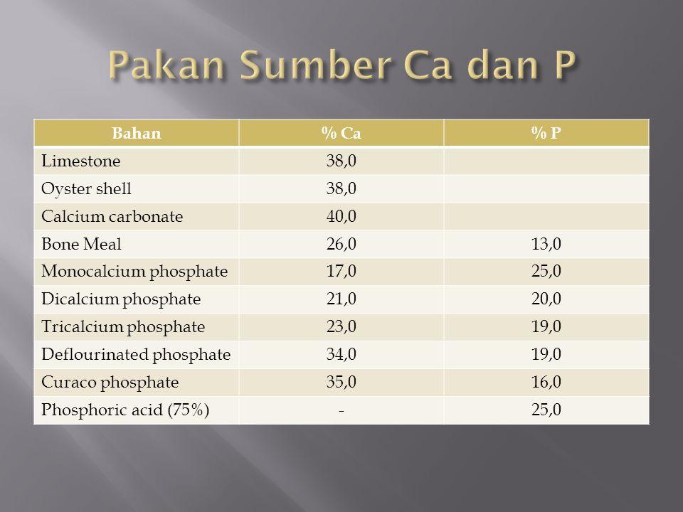 Pakan Sumber Ca dan P Bahan % Ca % P Limestone 38,0 Oyster shell
